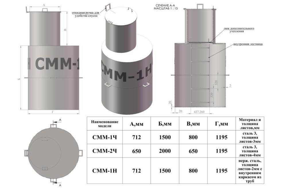 Размеры металлических кессонов